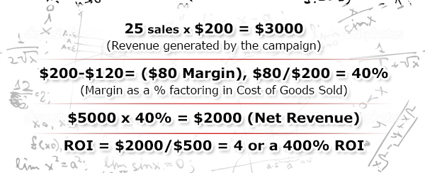 25 sales x 0 = 00, (Revenue generated by the campaign), 0-0= ( Margin), /0 = 40% (Margin as a % factoring in Cost of Goods Sold), 00 x 40% = 00 (Net Revenue), ROI = 00/0 = 4 or a 400% ROI