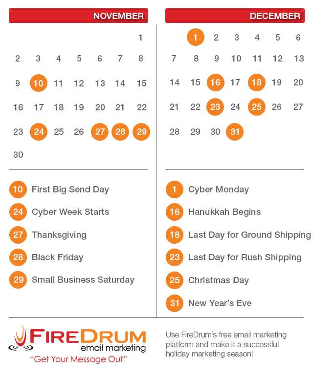 The Definitive 2014 Holiday Email Sending Schedule