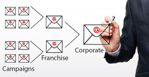 Email Marketing for Franchise